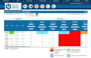 Online WHS Training Needs Analysis